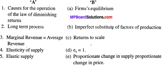 MP Board Class 12th Economics Important Questions Unit 3 Producer Behaviour And Supply img-1