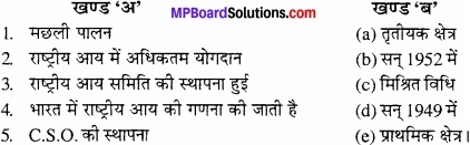MP Board Class 12th Economics Important Questions Unit 6 राष्ट्रीय आय एवं संबंधित समुच्चय img 1