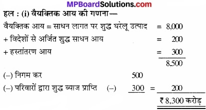 MP Board Class 12th Economics Important Questions Unit 6 राष्ट्रीय आय एवं संबंधित समुच्चय img 5
