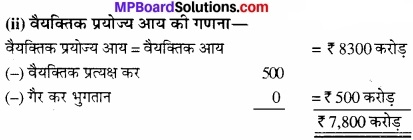 MP Board Class 12th Economics Important Questions Unit 6 राष्ट्रीय आय एवं संबंधित समुच्चय img 6
