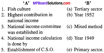 MP Board Class 12th Economics Important Questions Unit 6 National Income and Related Aggregates img-1