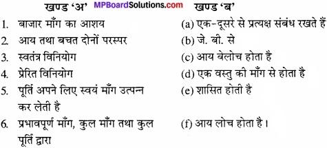 MP Board Class 12th Economics Important Questions Unit 7 आय एवं रोजगार का निर्धारण img 1