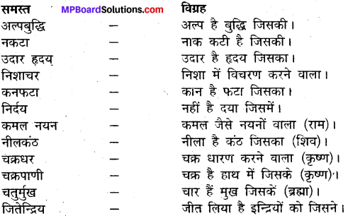 MP Board Class 12th General Hindi व्याकरण समास-विग्रह img-21