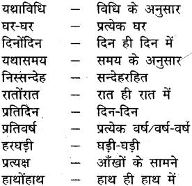 MP Board Class 12th General Hindi व्याकरण समास-विग्रह img-6