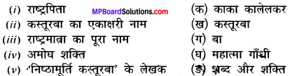Class 12th Hindi Makrand MP Board Chapter 10