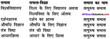 MP Board Class 12th Hindi Makrand Solutions Chapter 11 मेरे सपनों का भारत img-2