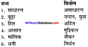 MP Board Class 12th Hindi Makrand Solutions Chapter 17 हंसिनी की भविष्यवाणी img-2