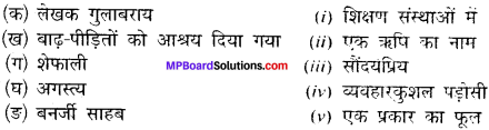 MP Board Class 12th Hindi Makrand Solutions Chapter 2 नर से नारायण img-2