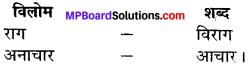 MP Board Class 12th Hindi Makrand Solutions Chapter 21 मन की एकाग्रता img-1