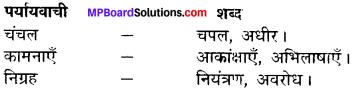 MP Board Class 12th Hindi Makrand Solutions Chapter 21 मन की एकाग्रता img-2