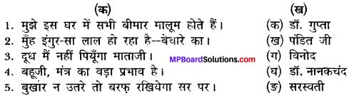 Mp Board Hindi Book Class 12 Pdf