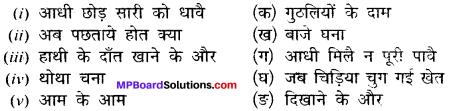 Mp Board Hindi Solution Class 12