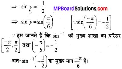 MP Board Class 12th Maths Book Solutions Chapter 2 प्रतिलोम त्रिकोणमितीय फलन Ex 2.1 img 1