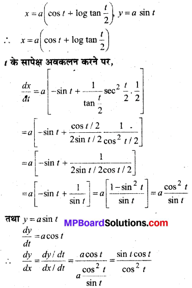 MP Board Class 12th Maths Book Solutions Chapter 5 सांतत्य तथा अवकलनीयता Ex 5.6 img 10