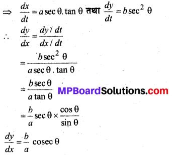 MP Board Class 12th Maths Book Solutions Chapter 5 सांतत्य तथा अवकलनीयता Ex 5.6 img 12