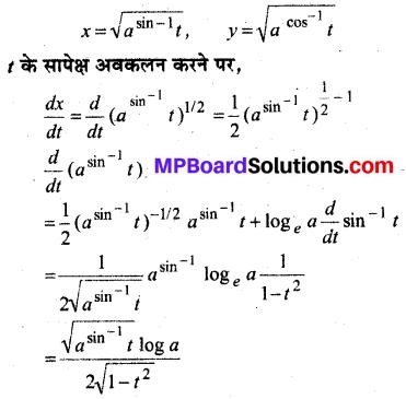 MP Board Class 12th Maths Book Solutions Chapter 5 सांतत्य तथा अवकलनीयता Ex 5.6 img 14