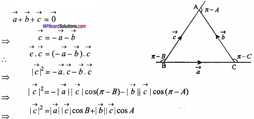 MP Board Class 12th Maths Important Questions Chapter 10 सदिश बीजगणित img 48