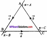 MP Board Class 12th Maths Important Questions Chapter 10 सदिश बीजगणित img 49