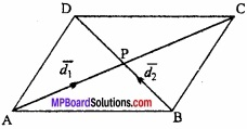 MP Board Class 12th Maths Important Questions Chapter 10 सदिश बीजगणित img 52