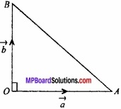 MP Board Class 12th Maths Important Questions Chapter 10 सदिश बीजगणित img 54