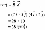 MP Board Class 12th Maths Important Questions Chapter 10 सदिश बीजगणित img 63a