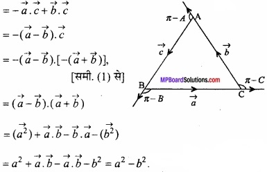 MP Board Class 12th Maths Important Questions Chapter 10 सदिश बीजगणित img 68