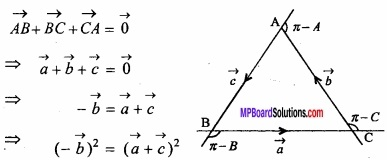 MP Board Class 12th Maths Important Questions Chapter 10 Vector Algebra img 51