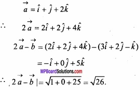 MP Board Class 12th Maths Important Questions Chapter 10 Vector Algebra img 9