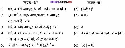MP Board Class 12th Maths Important Questions Chapter 3 आव्यूह img 1