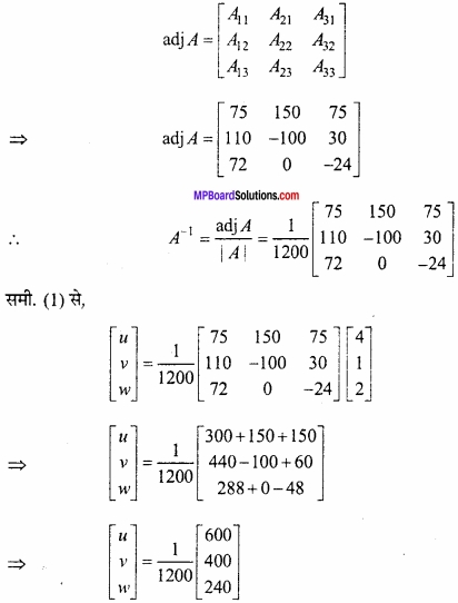 MP Board Class 12th Maths Important Questions Chapter 3 आव्यूह img 34