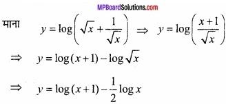 MP Board Class 12th Maths Important Questions Chapter 5B अवकलन img 31