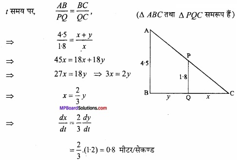 MP Board Class 12th Maths Important Questions Chapter 6 अवकलज के अनुप्रयोग img 6