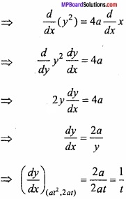 MP Board Class 12th Maths Important Questions Chapter 6 Application of Derivatives img 19