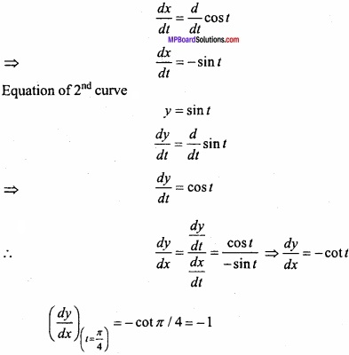 MP Board Class 12th Maths Important Questions Chapter 6 Application of Derivatives img 24