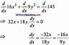 MP Board Class 12th Maths Important Questions Chapter 6 Application of Derivatives img 26