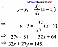 MP Board Class 12th Maths Important Questions Chapter 6 Application of Derivatives img 27