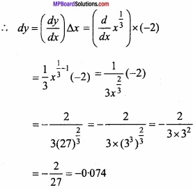 MP Board Class 12th Maths Important Questions Chapter 6 Application of Derivatives img 30