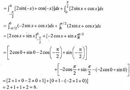 MP Board Class 12th Maths Important Questions Chapter 7B Definite Integral img 6a