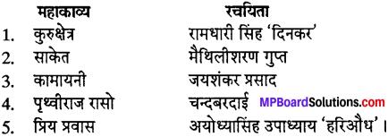 MP Board Class 12th Special Hindi पद्य साहित्य का विकास आधुनिक काव्य प्रवृत्तियाँ img-11