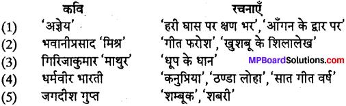 MP Board Class 12th Special Hindi पद्य साहित्य का विकास आधुनिक काव्य प्रवृत्तियाँ img-13