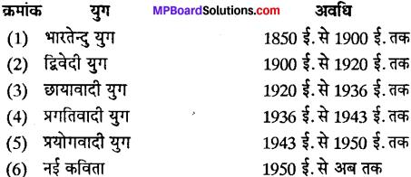 MP Board Class 12th Special Hindi पद्य साहित्य का विकास आधुनिक काव्य प्रवृत्तियाँ img-8