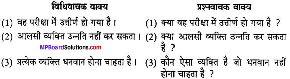 MP Board Class 12th Special Hindi वाक्य-परिवर्तन img-10