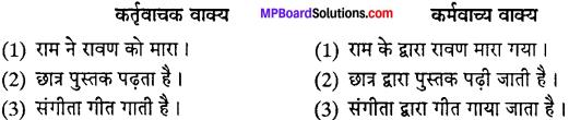MP Board Class 12th Special Hindi वाक्य-परिवर्तन img-8