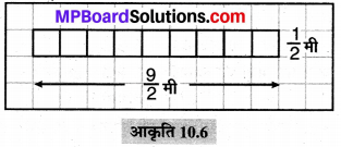 MP Board Class 6th Maths Solutions Chapter 10 क्षेत्रमिति Ex 10.1 image 12
