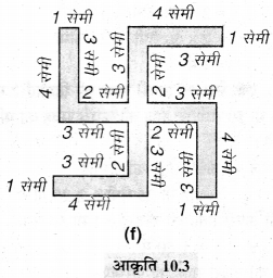 MP Board Class 6th Maths Solutions Chapter 10 क्षेत्रमिति Ex 10.1 image 2