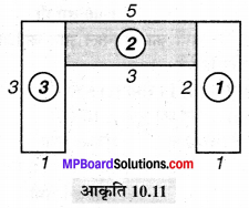 MP Board Class 6th Maths Solutions Chapter 10 क्षेत्रमिति Ex 10.3 image 3