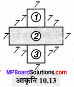 MP Board Class 6th Maths Solutions Chapter 10 क्षेत्रमिति Ex 10.3 image 5