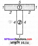 MP Board Class 6th Maths Solutions Chapter 10 क्षेत्रमिति Ex 10.3 image 6