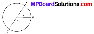 MP Board Class 6th Maths Solutions Chapter 11 Algebra Ex 11.2 3