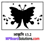 MP Board Class 6th Maths Solutions Chapter 13 सममिति Intext Questions image 2